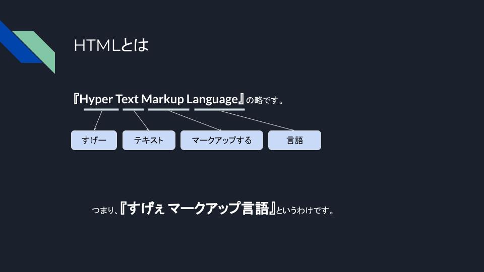 HTMLとは何か
